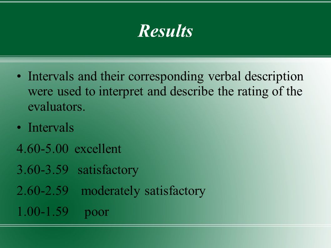Results Intervals and their corresponding verbal description were used to interpret and describe the rating of the evaluators.