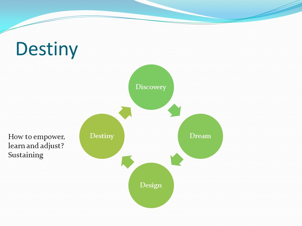 Destiny DiscoveryDreamDesignDestiny How to empower, learn and adjust Sustaining