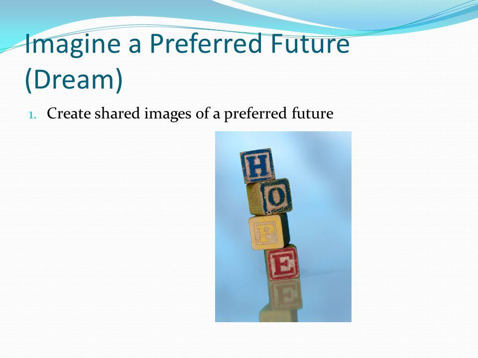 Imagine a Preferred Future (Dream) 1. Create shared images of a preferred future