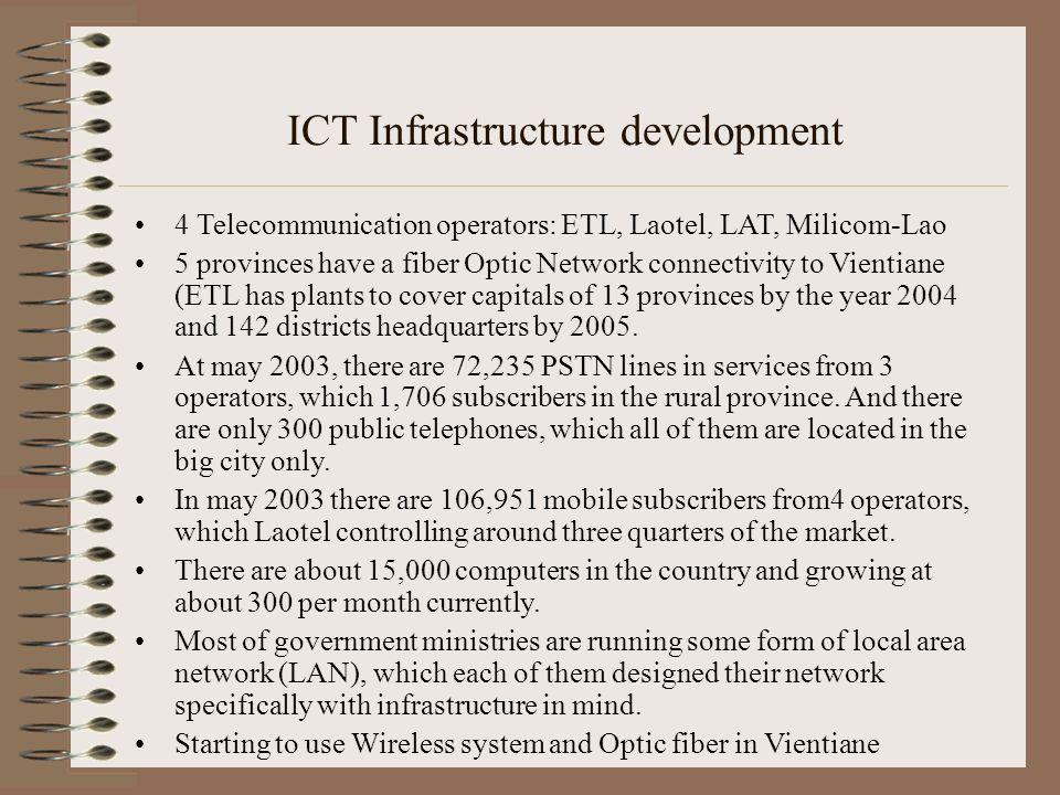 ICT Infrastructure development 4 Telecommunication operators: ETL, Laotel, LAT, Milicom-Lao 5 provinces have a fiber Optic Network connectivity to Vie
