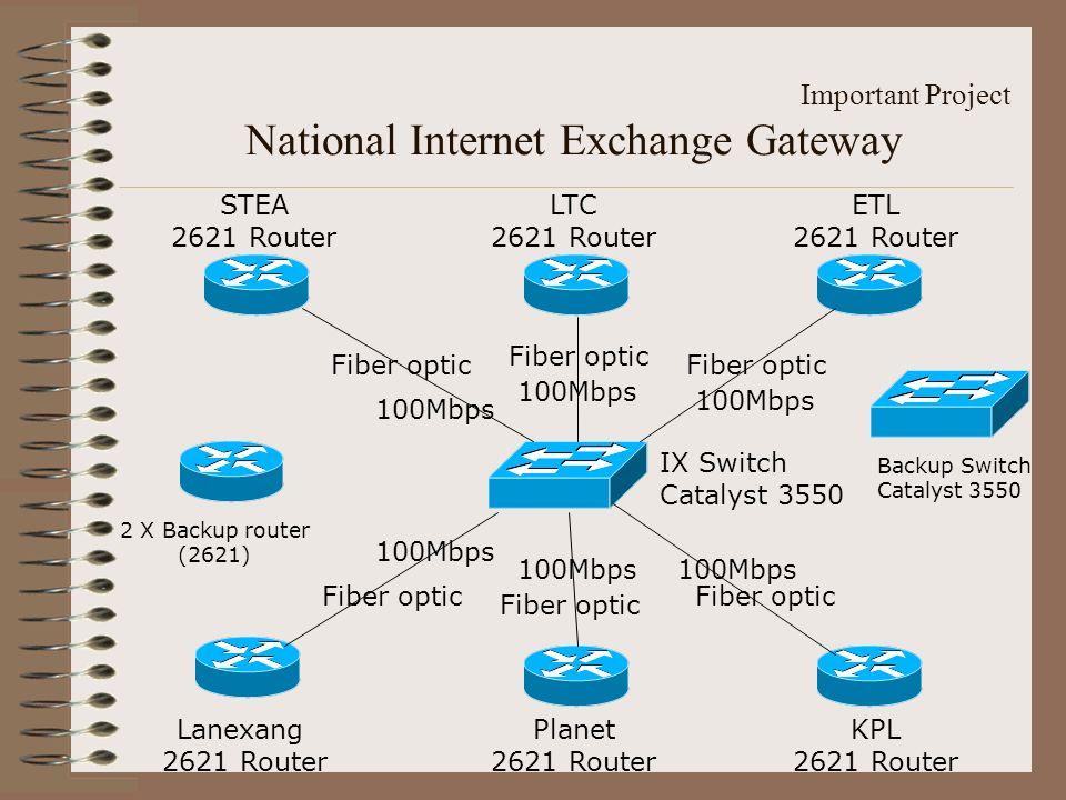 Important Project National Internet Exchange Gateway STEA 2621 Router KPL 2621 Router Planet 2621 Router Lanexang 2621 Router ETL 2621 Router LTC 2621