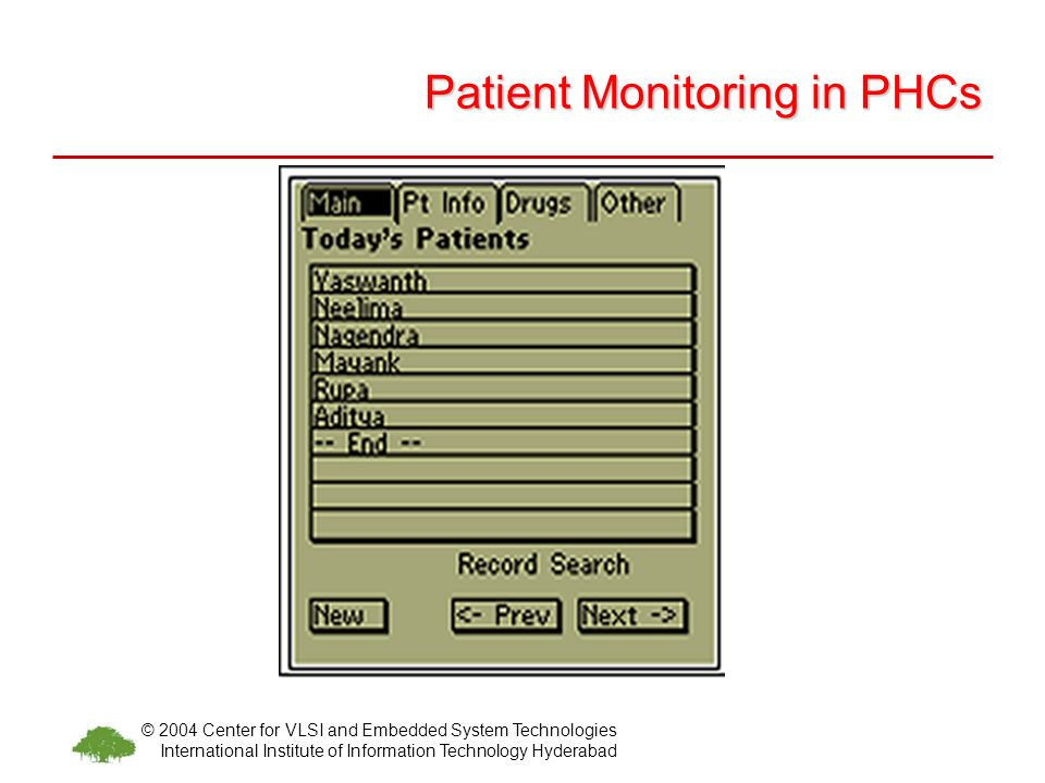 © 2004 Center for VLSI and Embedded System Technologies International Institute of Information Technology Hyderabad Patient Monitoring in PHCs