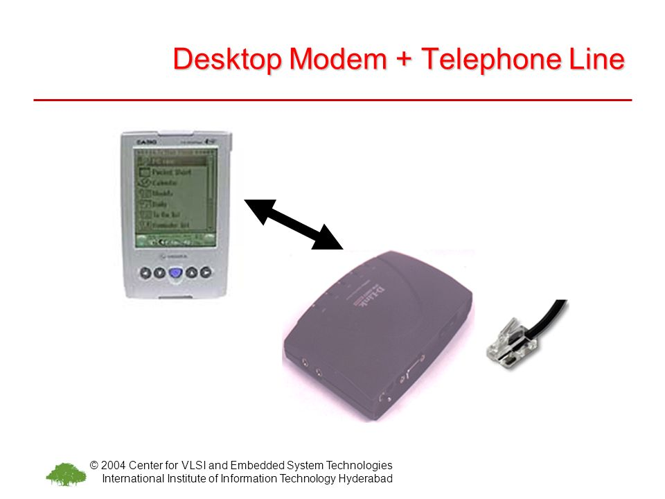 © 2004 Center for VLSI and Embedded System Technologies International Institute of Information Technology Hyderabad Desktop Modem + Telephone Line