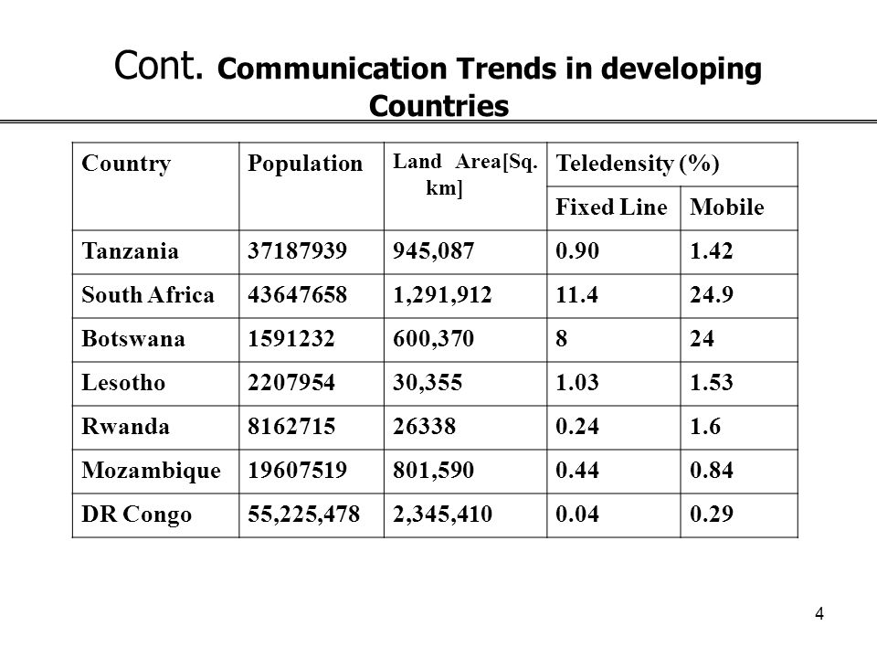3 Communication Trends in Developing Countries like Tanzania Public switched Telecommunication Networks Global Systems for Mobile Communication Systems have been designed for high capacity in low density and non urban areas results to higher cost of communication services OPERATOR CATEGORY-Tanzania data 13 -Internet Service Provider 4-GSM Mobile Cellular Operator 2-Fixed Telephone Operator 8- Public Data Network Operator(80% POP-District level) Teledensity: 1.42 Mobile and 0.90 Fixed Telephone
