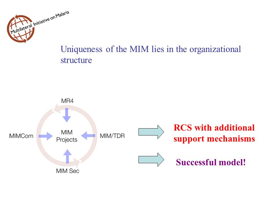 Uniqueness of the MIM lies in the organizational structure RCS with additional support mechanisms Successful model!