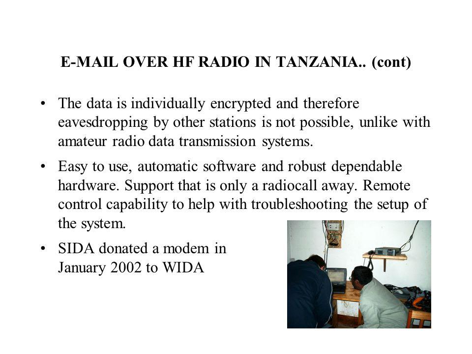 E-MAIL OVER HF RADIO IN TANZANIA..