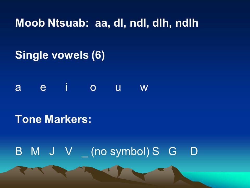 Triple Consonants (14) HMLHNY NCH NKH NPHNPLNQHNRH NTHNTSNTXPLH TSHTXH Quadruple consonants (3) NPLHNTSHNTXH