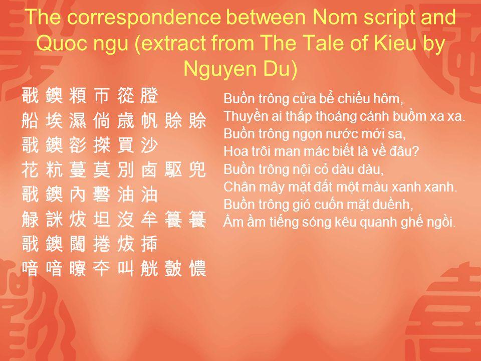 The correspondence between Nom script and Quoc ngu (extract from The Tale of Kieu by Nguyen Du) Bun trông ca b chiu hôm, Thuyn ai thp thoáng cánh bum xa xa.