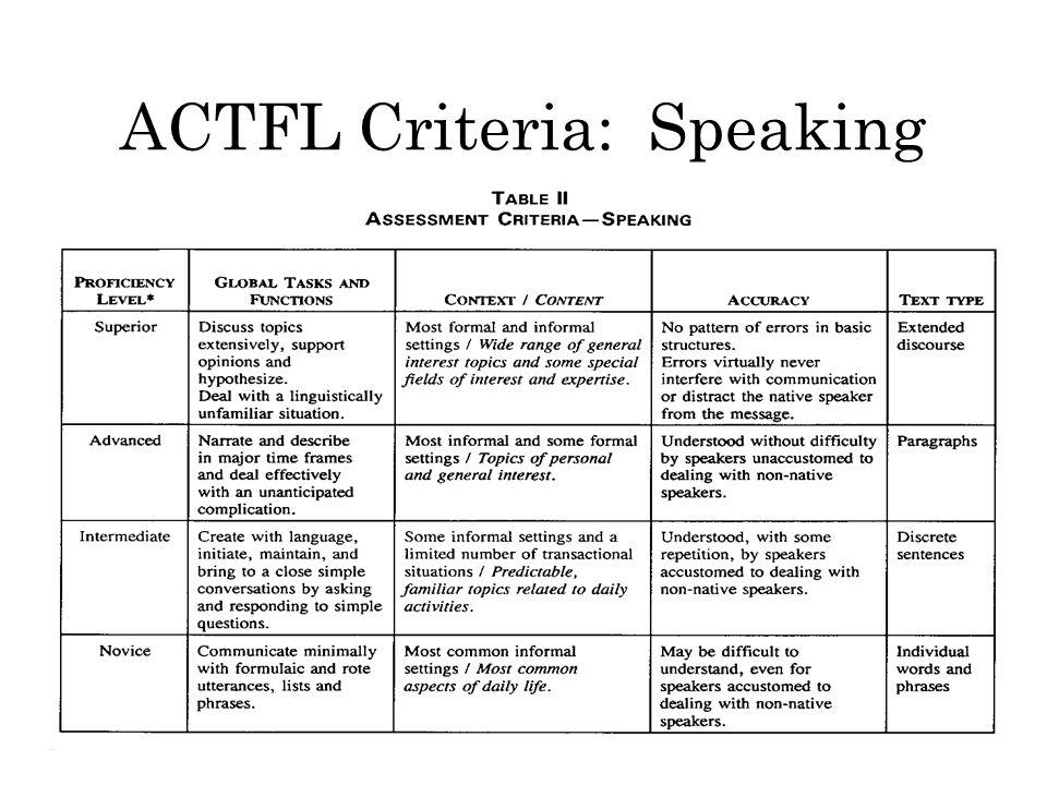 ACTFL Criteria: Speaking