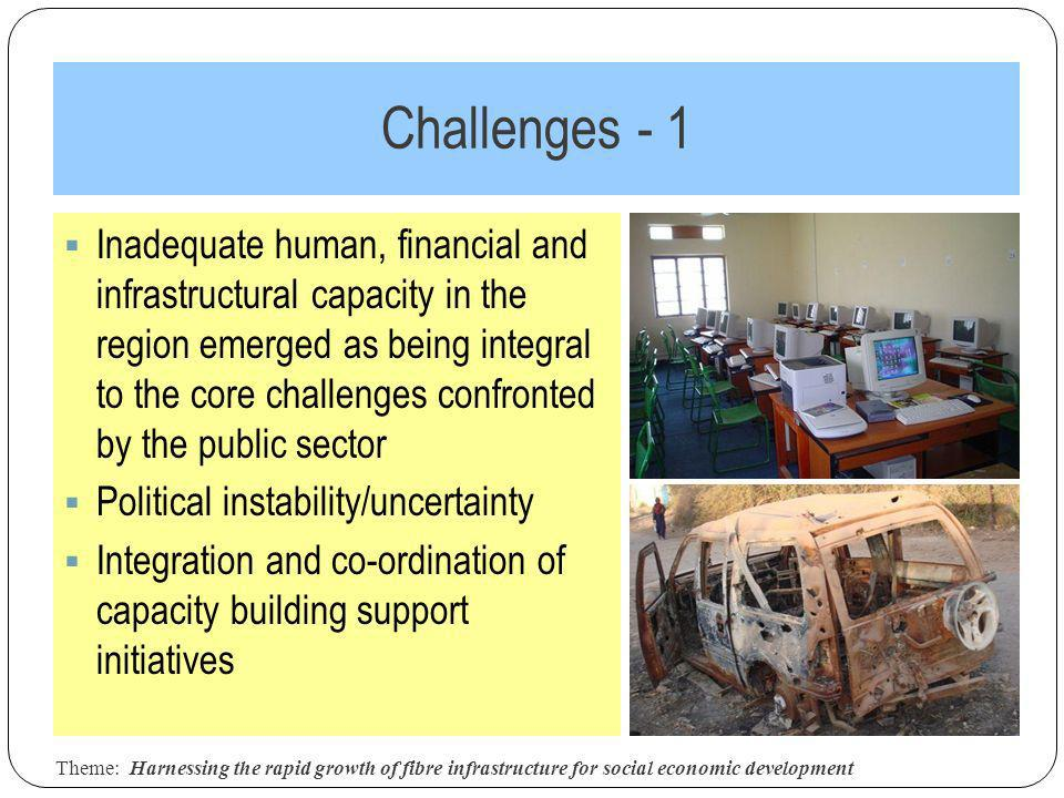 Challenges - 1 Theme: Harnessing the rapid growth of fibre infrastructure for social economic development 11 Inadequate human, financial and infrastructural capacity in the region emerged as being integral to the core challenges confronted by the public sector Political instability/uncertainty Integration and co-ordination of capacity building support initiatives