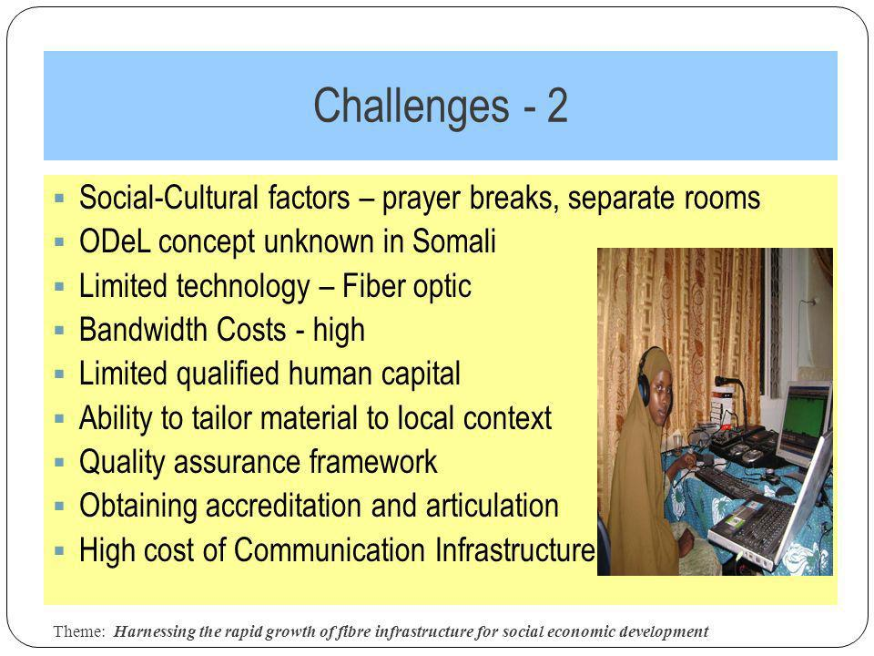 Challenges - 2 Theme: Harnessing the rapid growth of fibre infrastructure for social economic development 12 Social-Cultural factors – prayer breaks, separate rooms ODeL concept unknown in Somali Limited technology – Fiber optic Bandwidth Costs - high Limited qualified human capital Ability to tailor material to local context Quality assurance framework Obtaining accreditation and articulation High cost of Communication Infrastructure