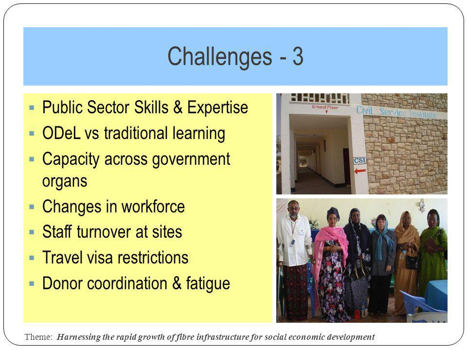Challenges - 3 Theme: Harnessing the rapid growth of fibre infrastructure for social economic development 13 Public Sector Skills & Expertise ODeL vs traditional learning Capacity across government organs Changes in workforce Staff turnover at sites Travel visa restrictions Donor coordination & fatigue