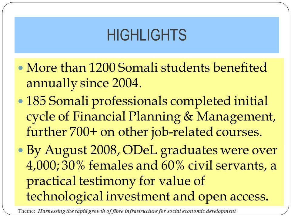 HIGHLIGHTS Theme: Harnessing the rapid growth of fibre infrastructure for social economic development 5 More than 1200 Somali students benefited annually since 2004.