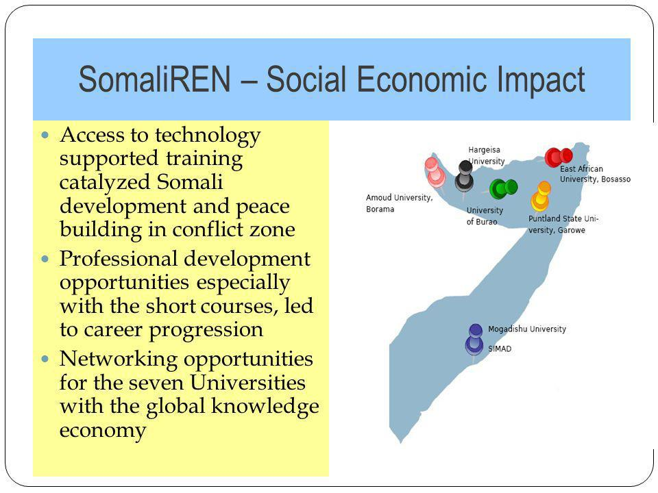 SomaliREN – Social Economic Impact 6 Access to technology supported training catalyzed Somali development and peace building in conflict zone Professional development opportunities especially with the short courses, led to career progression Networking opportunities for the seven Universities with the global knowledge economy