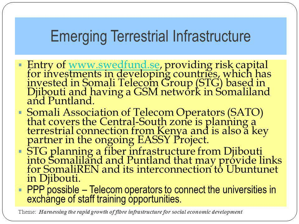 Emerging Terrestrial Infrastructure Theme: Harnessing the rapid growth of fibre infrastructure for social economic development 7 Entry of   providing risk capital for investments in developing countries, which has invested in Somali Telecom Group (STG) based in Djibouti and having a GSM network in Somaliland and Puntland.  Somali Association of Telecom Operators (SATO) that covers the Central-South zone is planning a terrestrial connection from Kenya and is also a key partner in the ongoing EASSY Project.