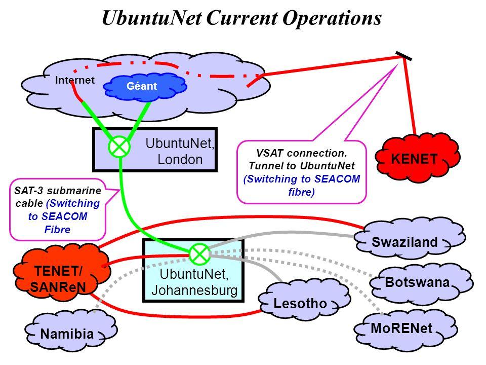 UbuntuNet Current Operations Internet SAT-3 submarine cable (Switching to SEACOM Fibre Géant UbuntuNet, London UbuntuNet, Johannesburg TENET/ SANReN VSAT connection.