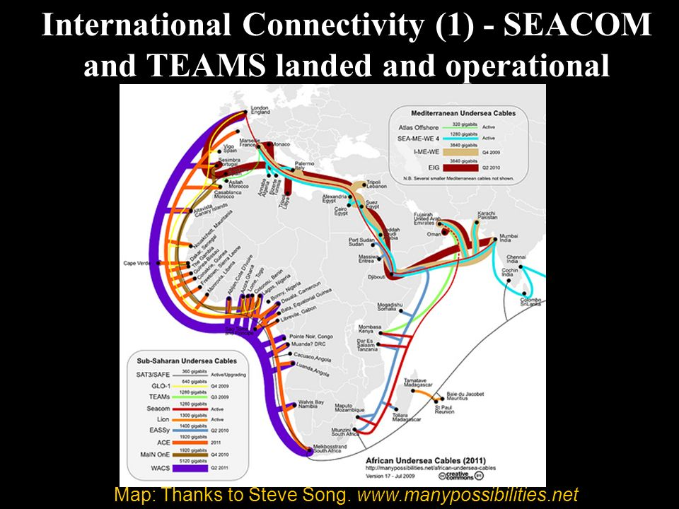 International Connectivity (1) - SEACOM and TEAMS landed and operational Map: Thanks to Steve Song.