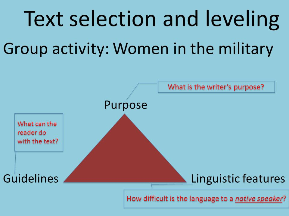 Text selection and leveling Group activity: Women in the military Purpose GuidelinesLinguistic features What is the writers purpose.