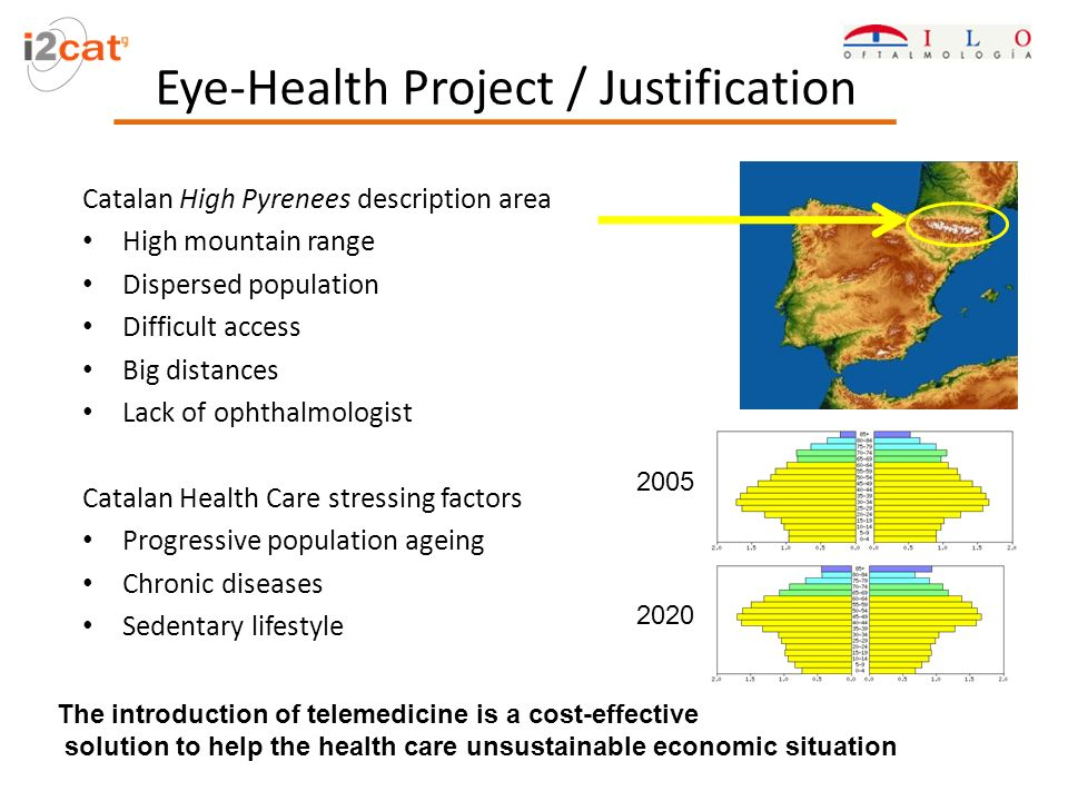Eye-Health Project / Justification Catalan High Pyrenees description area High mountain range Dispersed population Difficult access Big distances Lack of ophthalmologist Catalan Health Care stressing factors Progressive population ageing Chronic diseases Sedentary lifestyle The introduction of telemedicine is a cost-effective solution to help the health care unsustainable economic situation