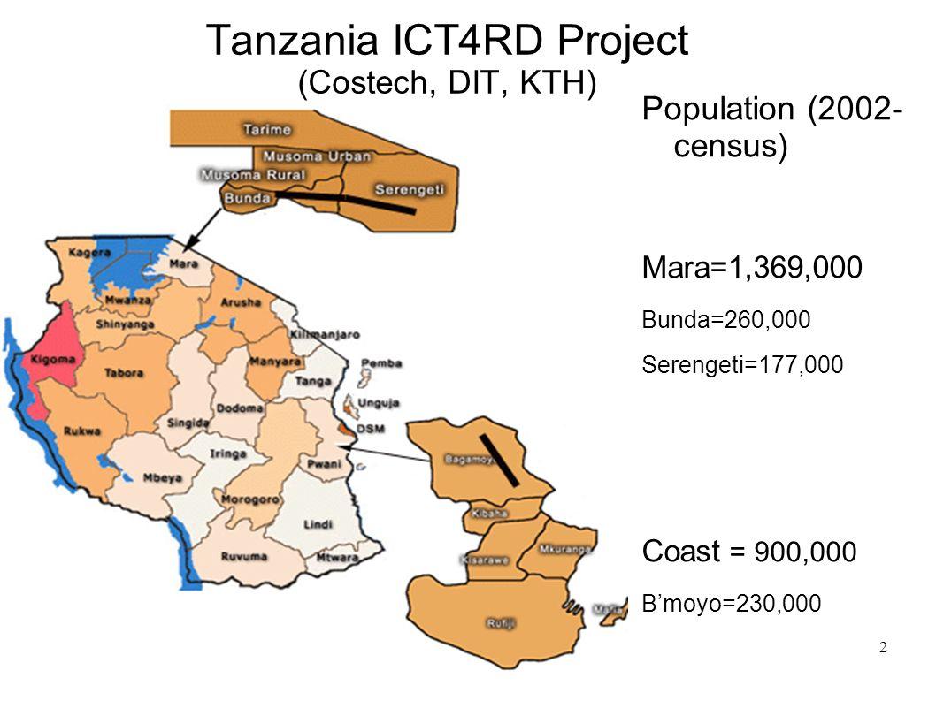 2 Tanzania ICT4RD Project (Costech, DIT, KTH) Population (2002- census) Mara=1,369,000 Bunda=260,000 Serengeti=177,000 Coast = 900,000 Bmoyo=230,000