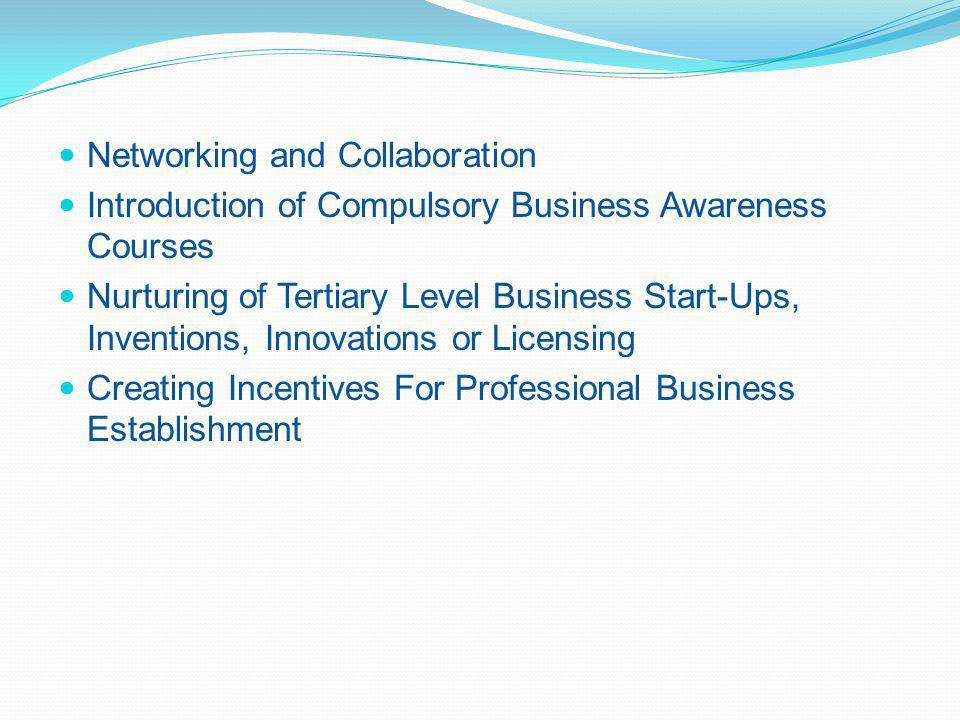 Networking and Collaboration Introduction of Compulsory Business Awareness Courses Nurturing of Tertiary Level Business Start-Ups, Inventions, Innovations or Licensing Creating Incentives For Professional Business Establishment