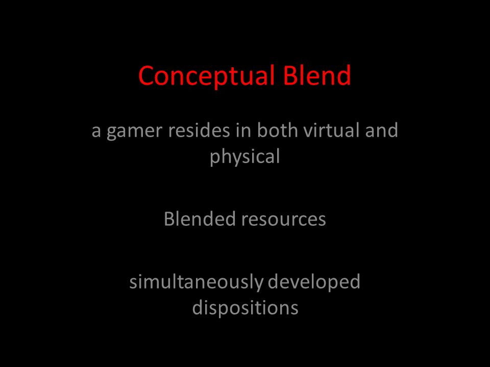 Conceptual Blend a gamer resides in both virtual and physical Blended resources simultaneously developed dispositions