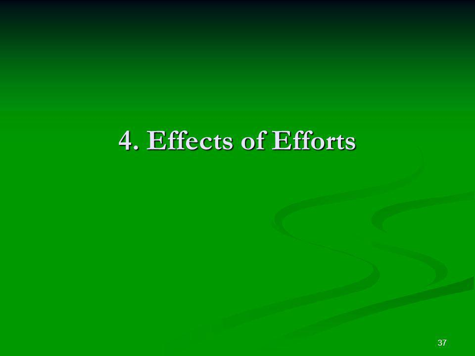 37 4. Effects of Efforts