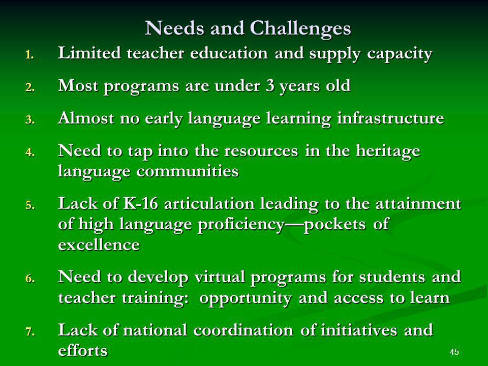 45 Needs and Challenges 1. Limited teacher education and supply capacity 2.