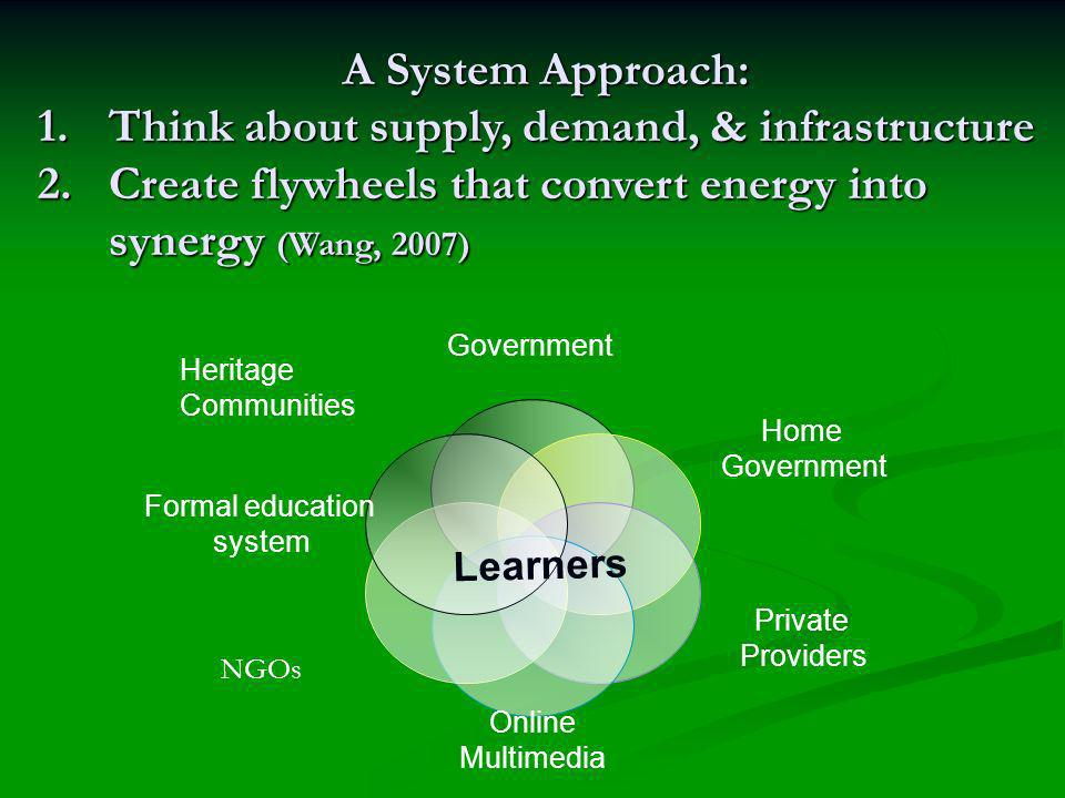 Government Home Government Private Providers Online Multimedia NGOs Formal education system Learners Heritage Communities A System Approach: 1.Think about supply, demand, & infrastructure 2.Create flywheels that convert energy into synergy (Wang, 2007)
