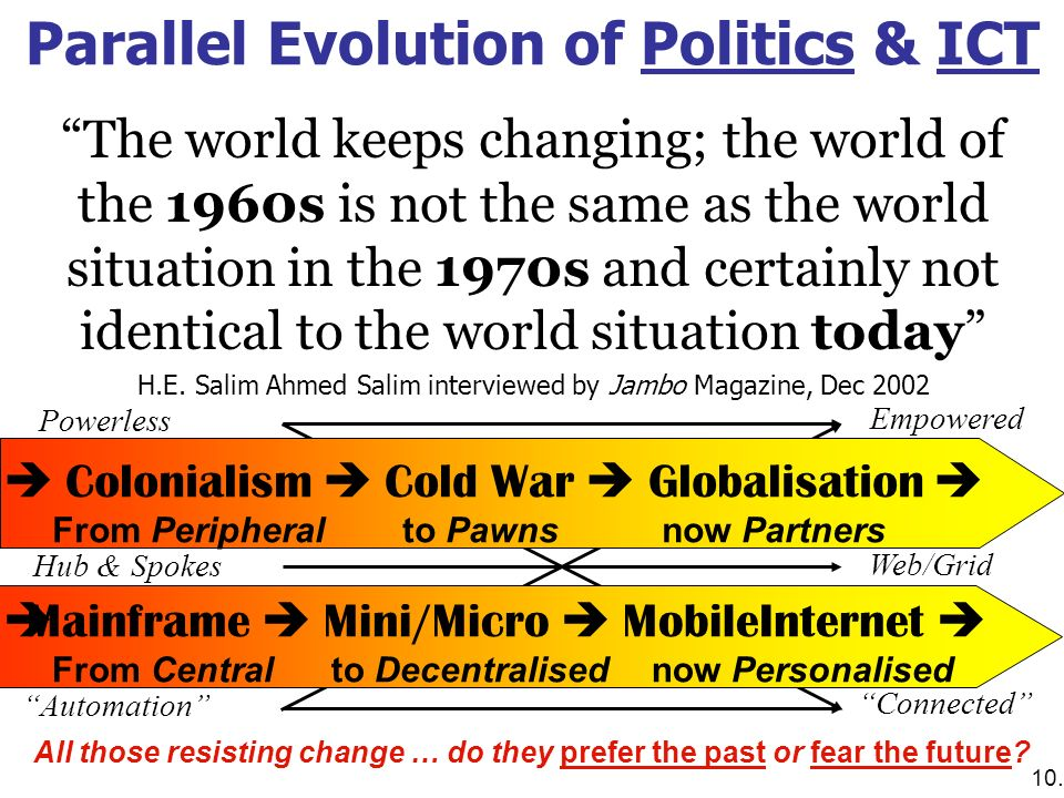 Parallel Evolution of Politics & ICT The world keeps changing; the world of the 1960s is not the same as the world situation in the 1970s and certainl