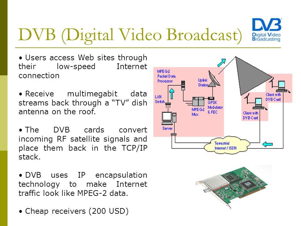 DVB-IP