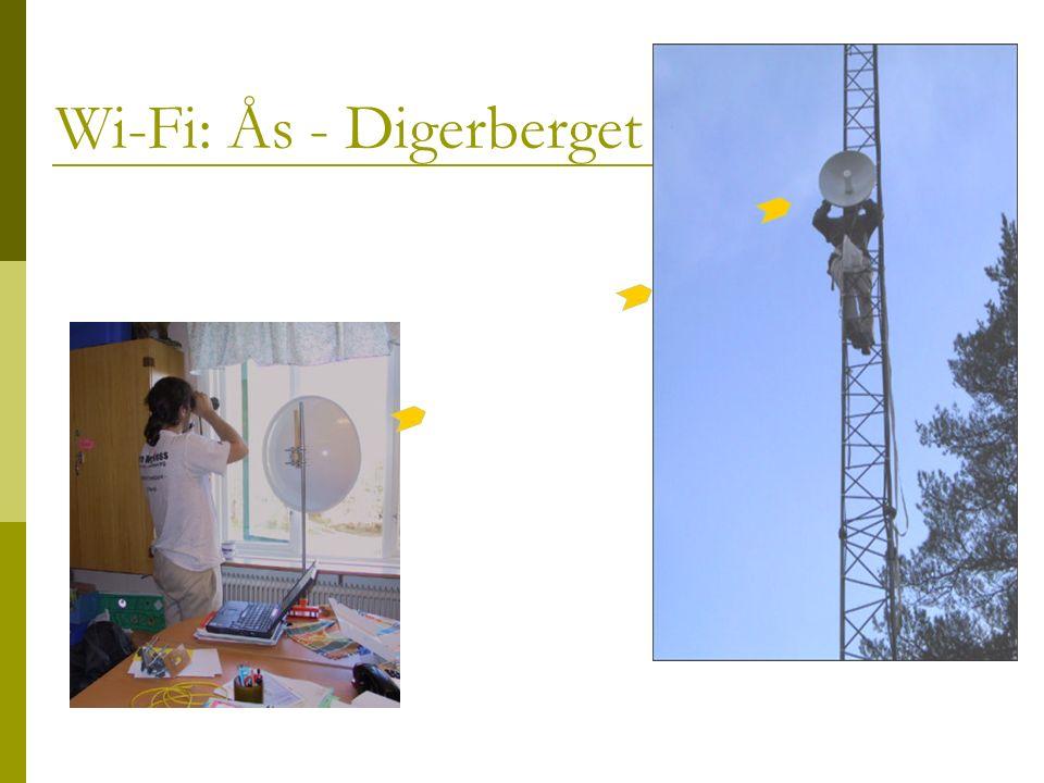 Wi-Fi : Nora-Digerberget-Ås Ås Nora 4.5 Km 5.3 Km