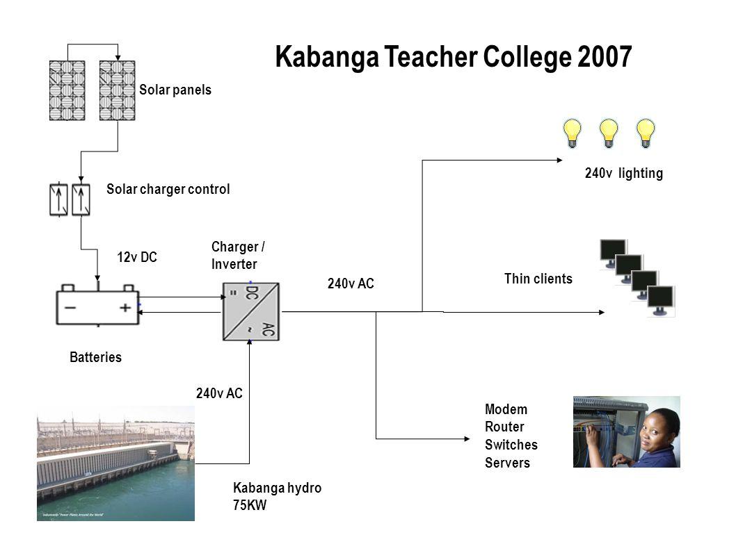 Solar panels Solar charger control Kabanga hydro 75KW Charger / Inverter Batteries 240v lighting Thin clients 240v AC Kabanga Teacher College 2007 Mod