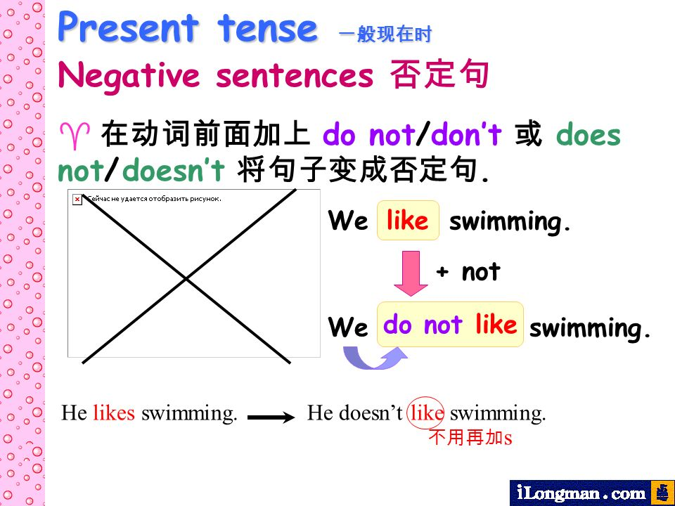 Present tense Present tense Negative sentences do not/dont does not/ doesnt. We swimming. like + not We swimming. do not like He likes swimming.He doe