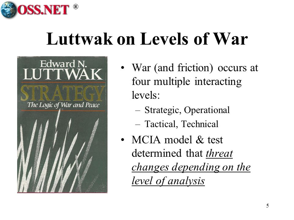 ® 5 Luttwak on Levels of War War (and friction) occurs at four multiple interacting levels: –Strategic, Operational –Tactical, Technical MCIA model & test determined that threat changes depending on the level of analysis