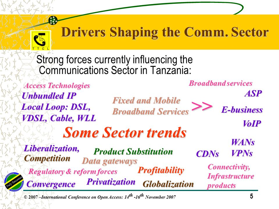 5 © 2007 – International Conference on Open Access: 14 th -16 th November 2007 Drivers Shaping the Comm.