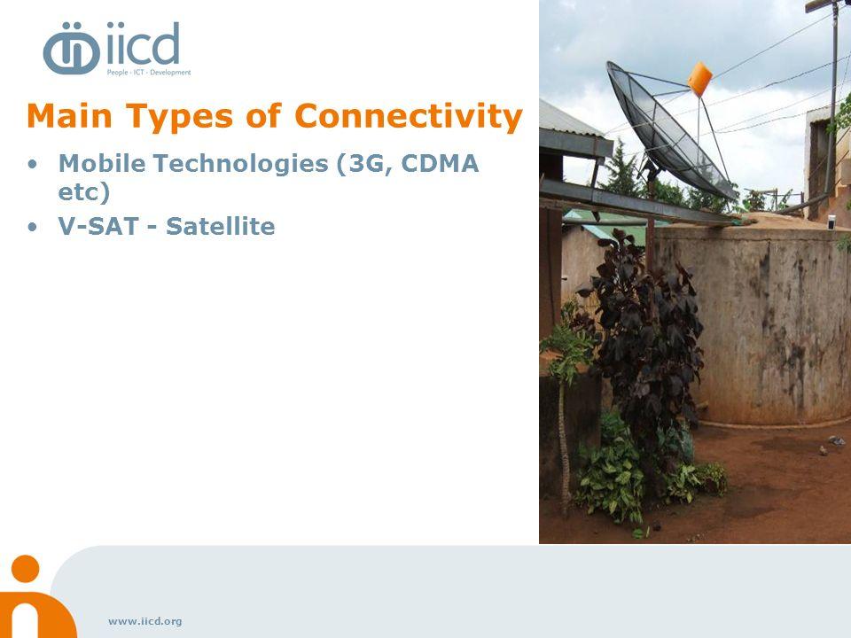 www.iicd.org Satellite Communication with INTERNATIONAL hub