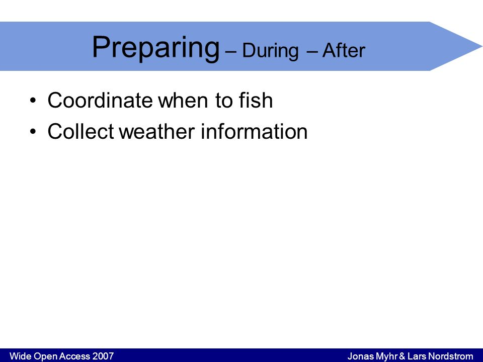 Wide Open Access 2007 Jonas Myhr & Lars Nordstrom Coordinate when to fish Collect weather information Preparing – During – After
