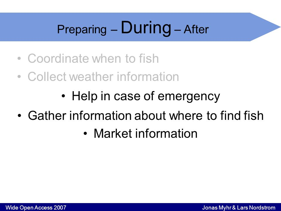 Wide Open Access 2007 Jonas Myhr & Lars Nordstrom Coordinate when to fish Collect weather information Help in case of emergency Gather information about where to find fish Market information Preparing – During – After