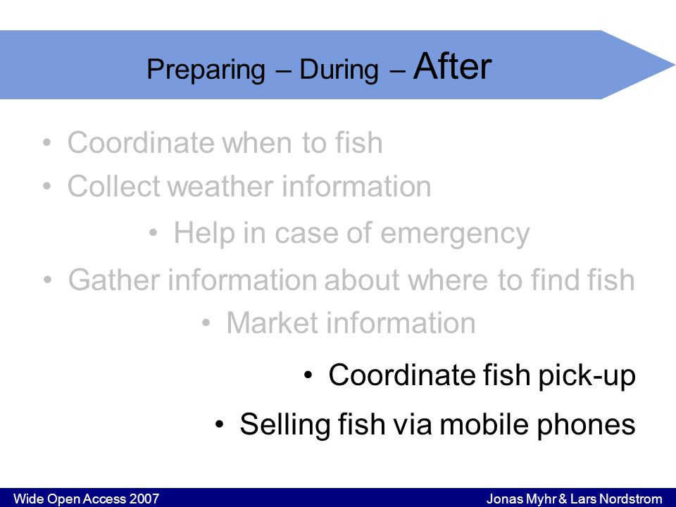 Wide Open Access 2007 Jonas Myhr & Lars Nordstrom Coordinate when to fish Collect weather information Help in case of emergency Gather information about where to find fish Market information Coordinate fish pick-up Selling fish via mobile phones Preparing – During – After