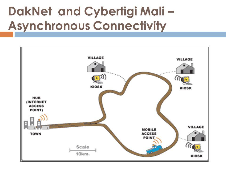 DakNet and Cybertigi Mali – Asynchronous Connectivity