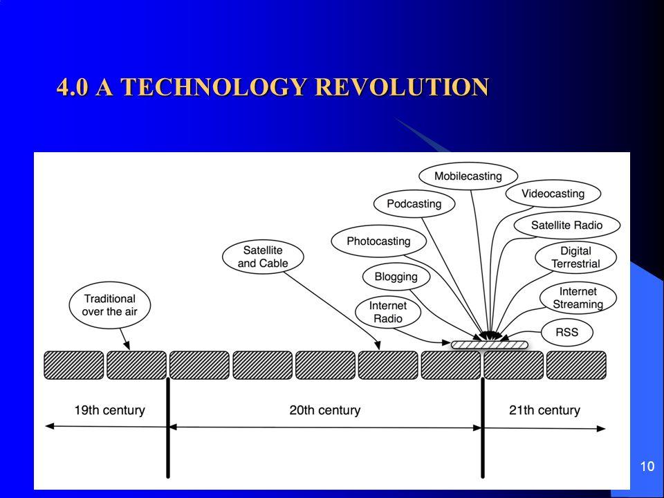 10 4.0 A TECHNOLOGY REVOLUTION