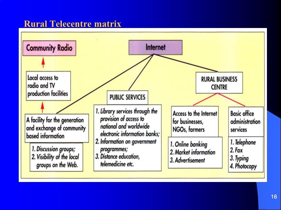 16 Rural Telecentre matrix