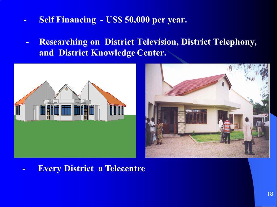18 -Self Financing - US$ 50,000 per year.