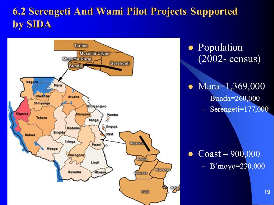19 6.2 Serengeti And Wami Pilot Projects Supported by SIDA Population (2002- census) Mara=1,369,000 –Bunda=260,000 –Serengeti=177,000 Coast = 900,000 –Bmoyo=230,000