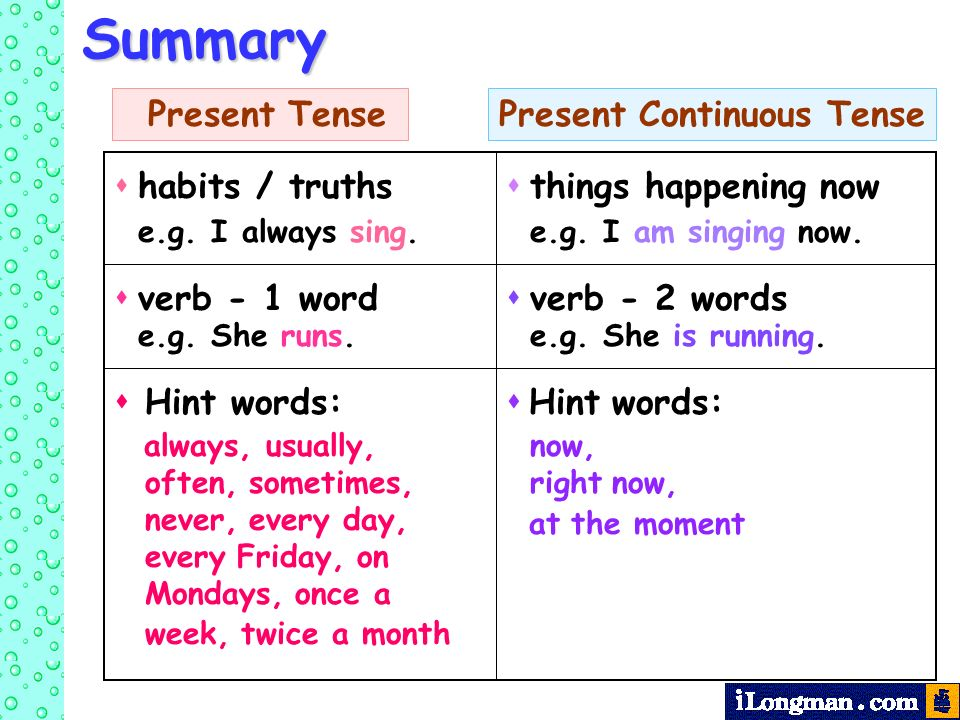Present TensePresent Continuous TenseSummary habits / truths e.g.