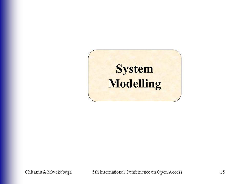 Chitamu & Mwakabaga5th International Confernence on Open Access15 System Modelling