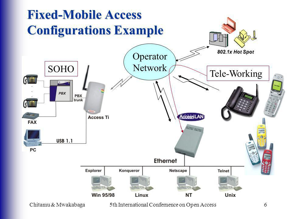 Chitamu & Mwakabaga5th International Confernence on Open Access6 Fixed-Mobile Access Configurations Example 802.1x Hot Spot Operator Network Tele-Work