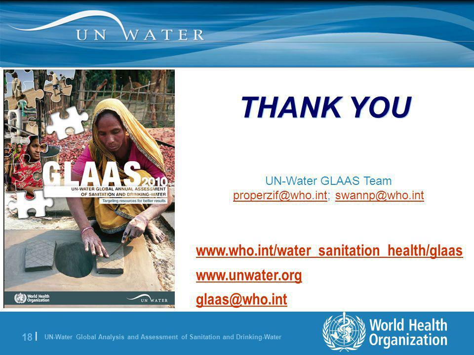 UN-Water Global Analysis and Assessment of Sanitation and Drinking-Water 18 | THANK YOU www.who.int/water_sanitation_health/glaas www.unwater.org glaas@who.int UN-Water GLAAS Team properzif@who.intproperzif@who.int; swannp@who.intswannp@who.int