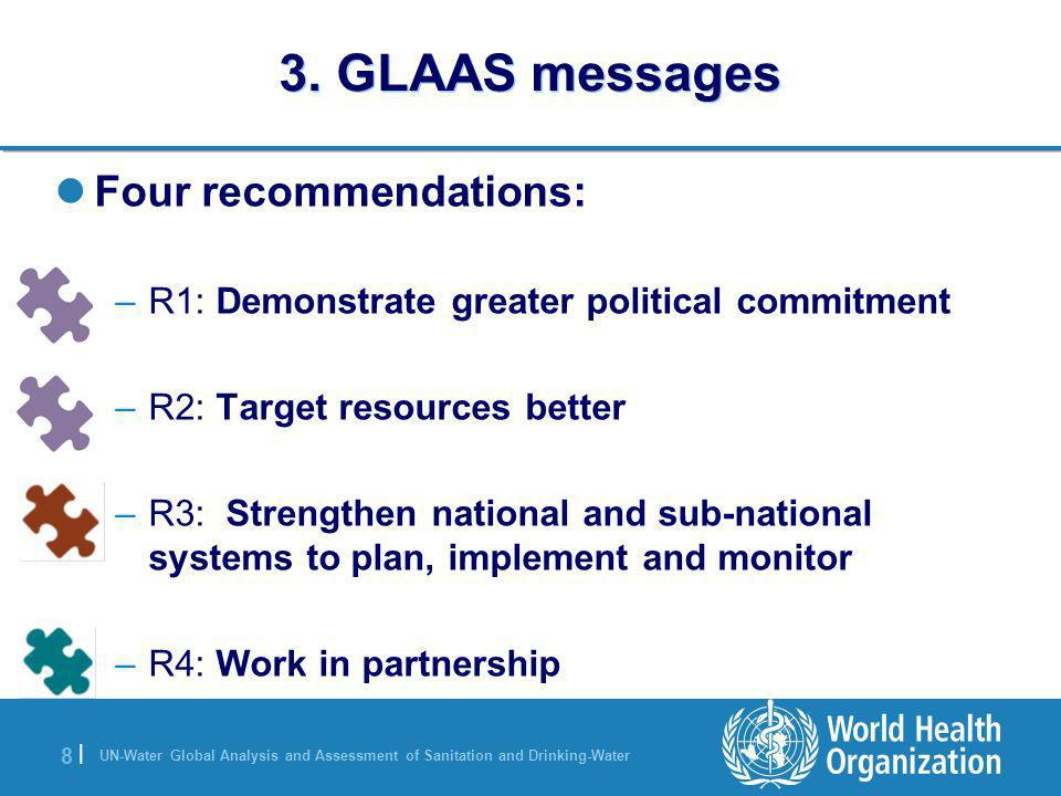 UN-Water Global Analysis and Assessment of Sanitation and Drinking-Water 8 |8 | 3. GLAAS messages Four recommendations: –R1: Demonstrate greater polit